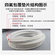 北京四氟包石棉垫片