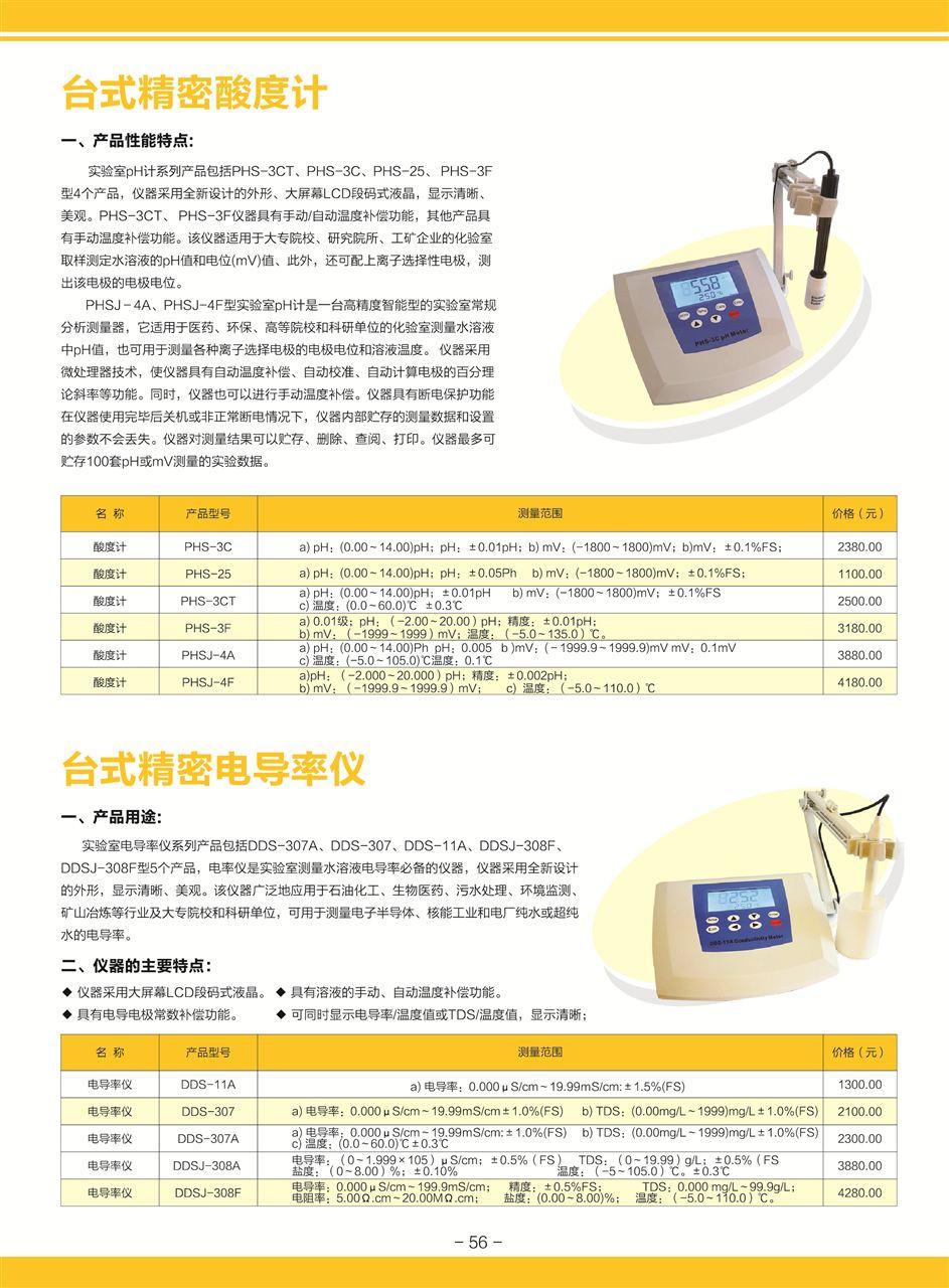 电化学分析类产品