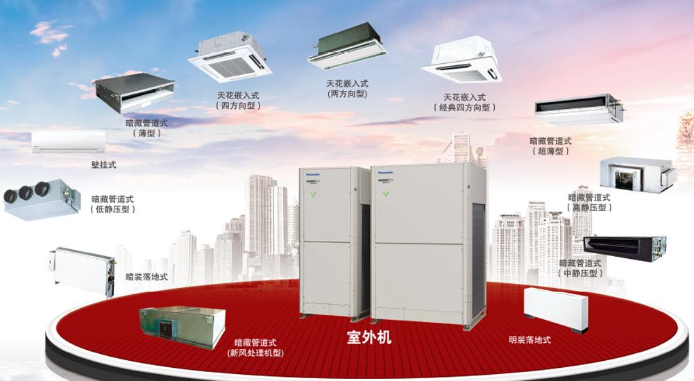 空调系统整体解决方案