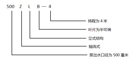 经典ZLB型立式轴流泵-德能ZLB型立式轴流泵