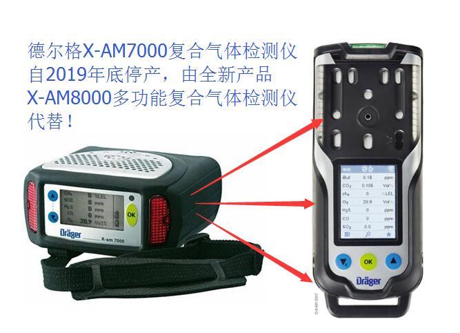 德尔格X-AM7000停产通知!