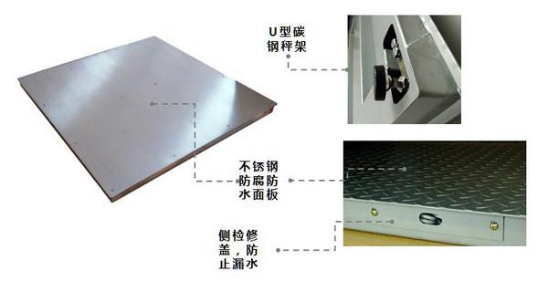<strong>上海海关电子地磅秤厂家采购招标</strong>