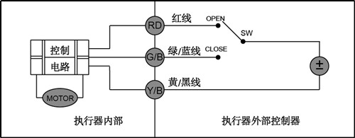 C-15N、Q微型电动阀门