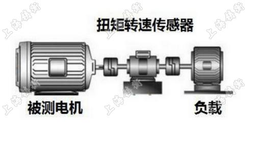 液压马达实时扭力检测仪