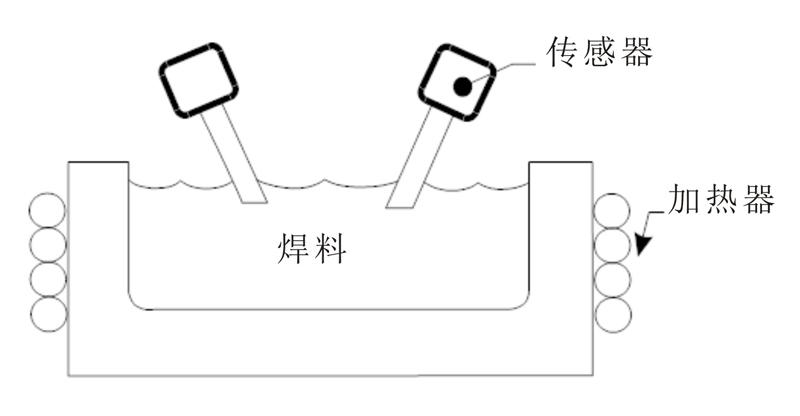 超声波钎焊
