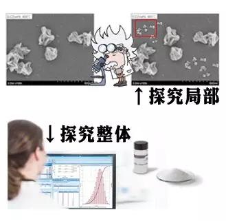 2019材料大会 激光粒度仪免费体验活动