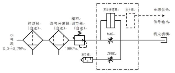 气电转换器工作原理图