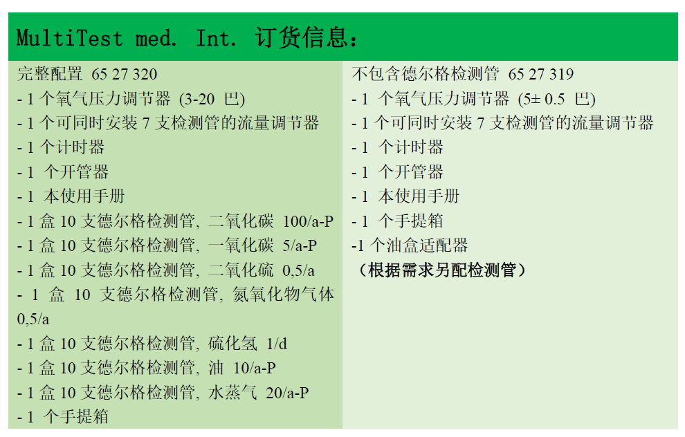 Multitest medical Int.装箱信息