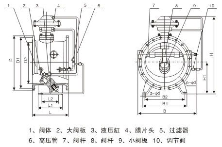 <strong><strong><strong><strong><strong><strong><strong><strong><strong>BFDG7M41HX膜片式管力阀</strong></strong></strong></strong></strong></strong></strong></strong></strong>