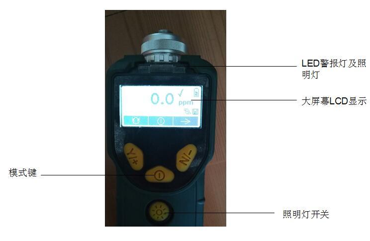 PGM-7300气体检测仪