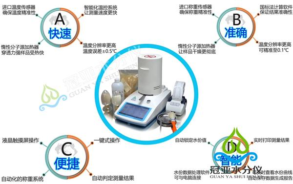 高强石膏结晶水快速检测仪