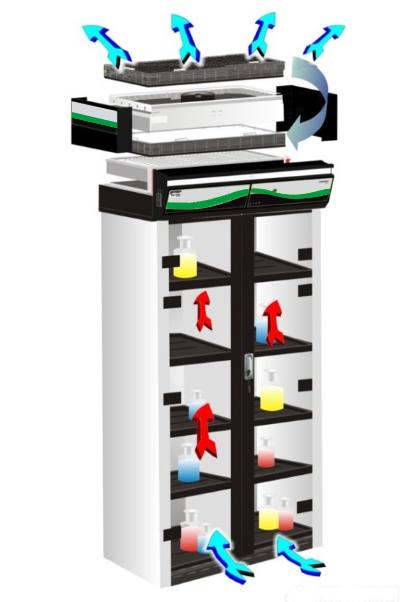 药品柜结构