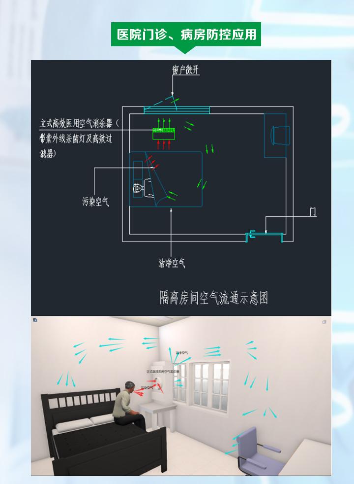 空气消毒器应用医院门诊防护使用