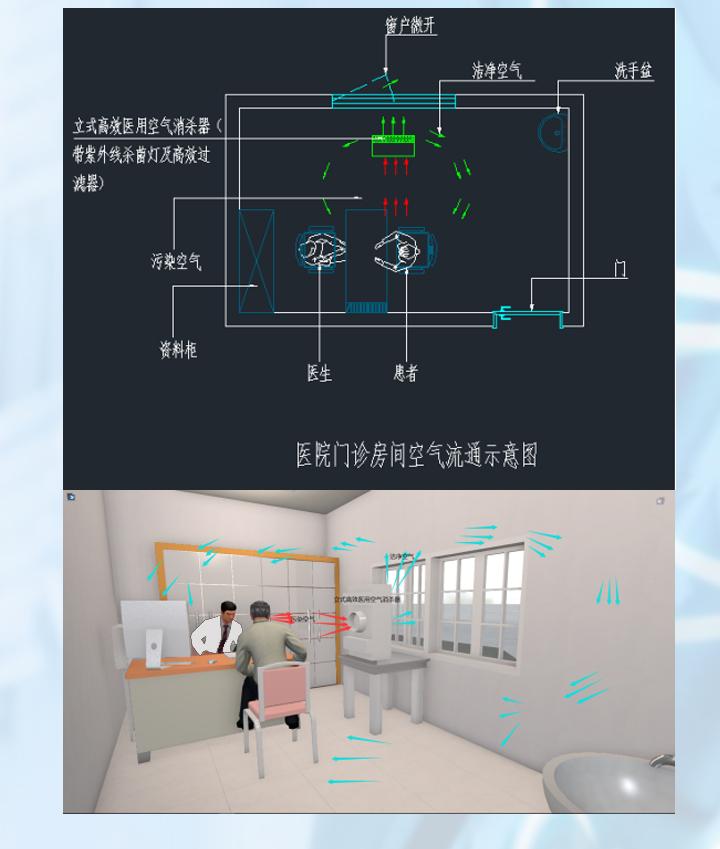 空气消毒器适用办公环境使用