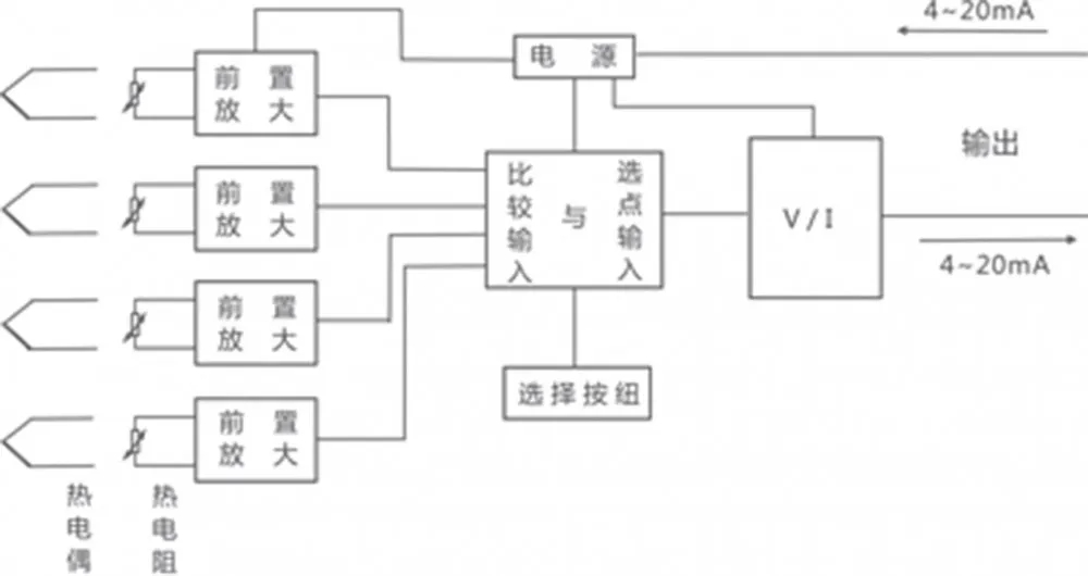 虹润NHR-XTRM温度远传监测仪在水泥行业得到广泛应用