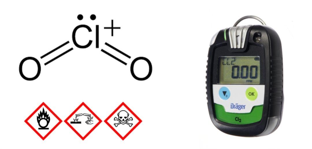 pac8000二氧化氯检测仪