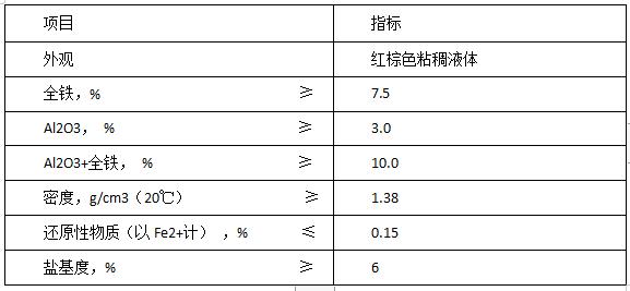 聚合硫酸铁铝