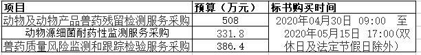 四個傳感器18B-182396377