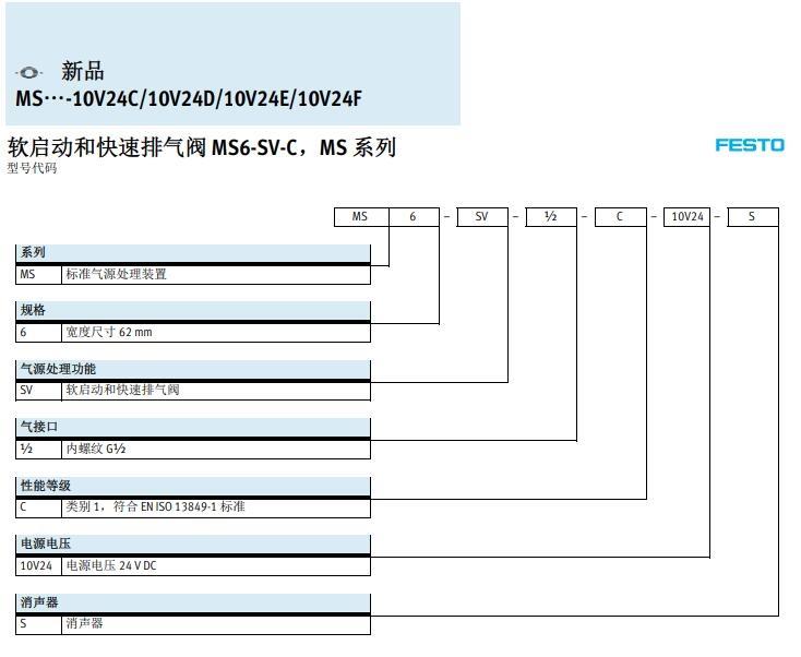 MS6-SV-1/2-D-10V24-2M8-SO-AG快速报价资料