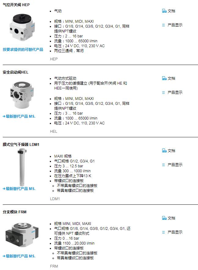 LFR-1/4-D-MIDI-KC現貨報價資料