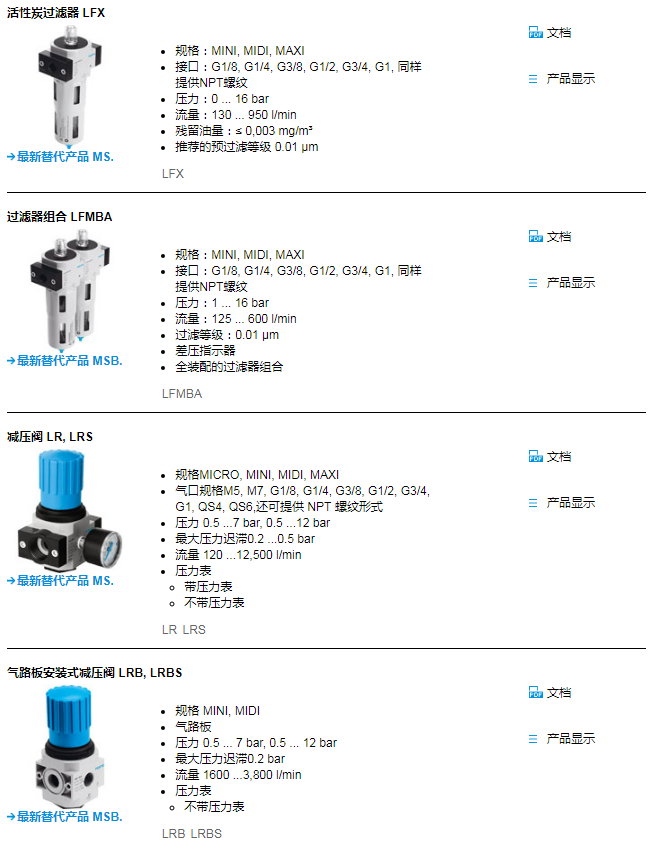 LFMB-1/8-D-MINI-A快速報價現貨資料