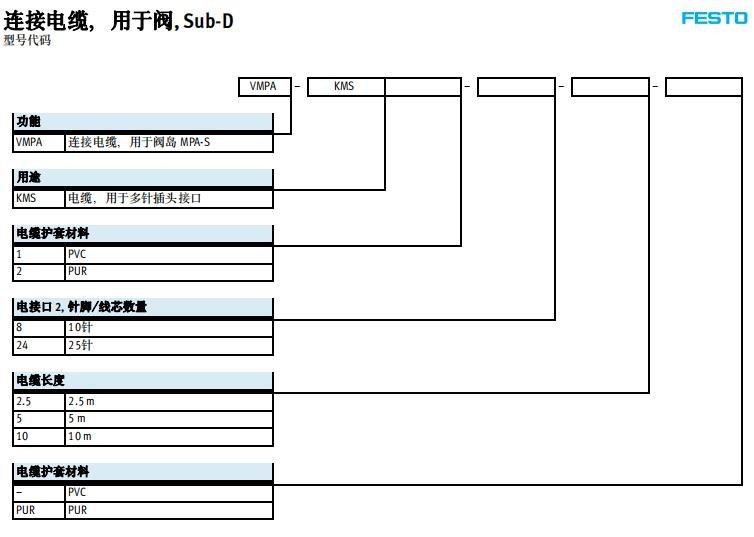 VMPAL-KMSK-S-SD25-IP67-2.5