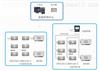 Acrel-RFMS本地射頻充值售電系統電能表分布