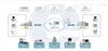Smart ECG NetSmart ECG Net 心电数据管理系统软件